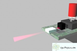 How do Lasers Work -  Light exiting the front of the laser diode