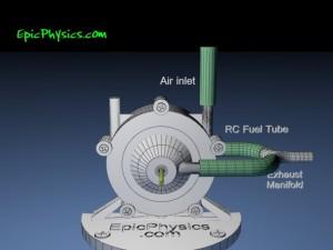 Multi stage tesla turbine